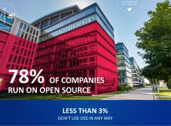 78 Prozent aller Firmen nutzen OSS (Bild: Black Duck Software)