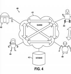 Verteilsystem für Roboter-Persönlichkeiten (Bild: Google, via USPTO)