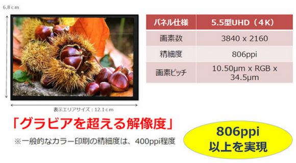 5,5-Zoll-Display mit 4K-Auflösung von Sharp (Bild: Sharp)