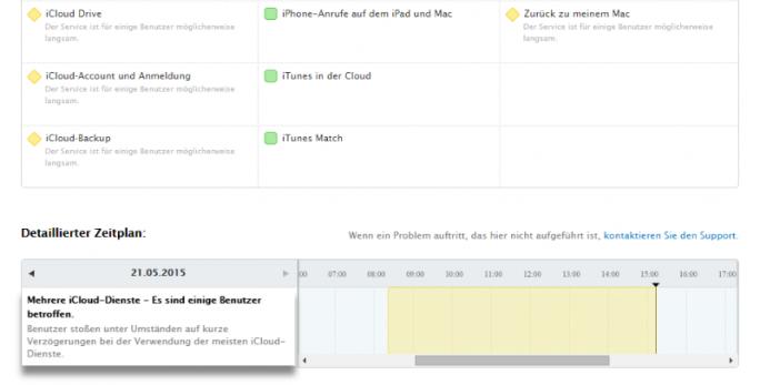 Auf seiner Statusseite informiert Apple über aktuelle Störungen (Screenshot: ZDNet.de).