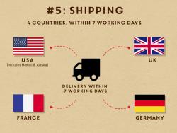 Die Lieferung in die USA und nach Großbritannien, Frankreich oder Deutschland soll sieben Werktage dauern (Bild: Xiaomi).