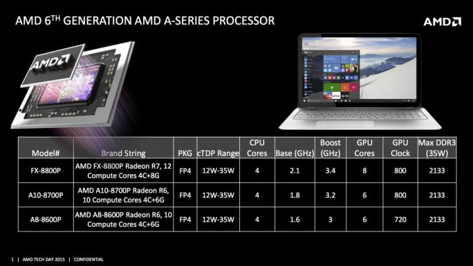 Überblick über die neuen Carrizo-APUs (Bild: AMD)