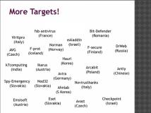 NSA und GCHQ spähten Antivirenhersteller aus