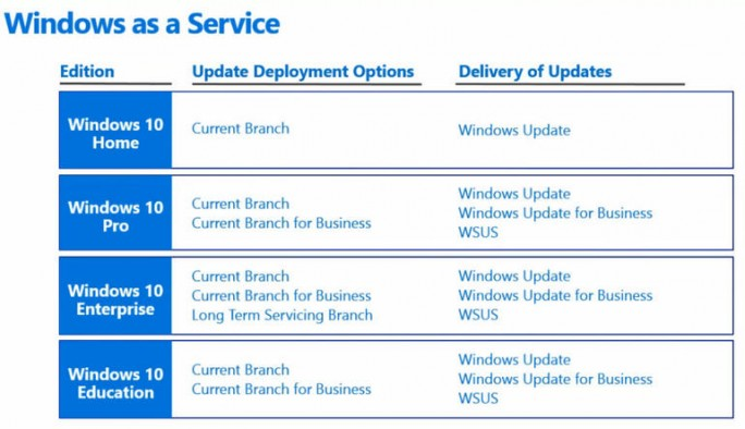windows-10-as-a-service