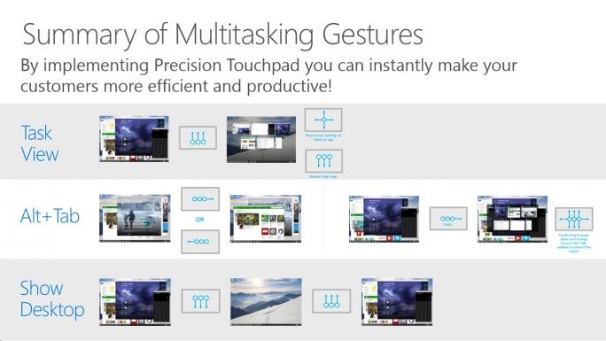 Windows 10: Mulitasking-Gesten (Bild: Microsoft)