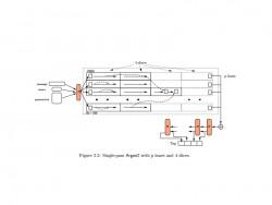 Funktionsweise von Argon 2 (Bild: Universität Luxemburg)