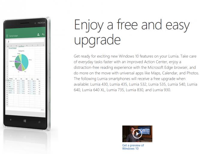 Die Modelle Lumia 430, Lumia 435, Lumia 532, Lumia 535, Lumia 540, Lumia 640, Lumia 640 XL, Lumia 735, Lumia 830 und Lumia 930 erhalten das kostenlose Upgrade sofort nach Verfügbarkeit von Windows 10 (Screenshot: ZDNet.de).