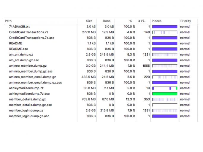Die Daten von wahrscheinlich bis zu 37 Milionen Ashley-Madison-Kunden haben Hacker in einer Torrent-Datei veröffentlicht (Screenshot: ZDNet.com/CBS Interactive).