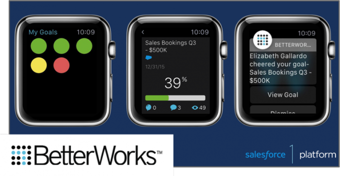 Die Watch-App BetterWorks Wear nutzt Salesforce1 (Bild: via Salesforce)
