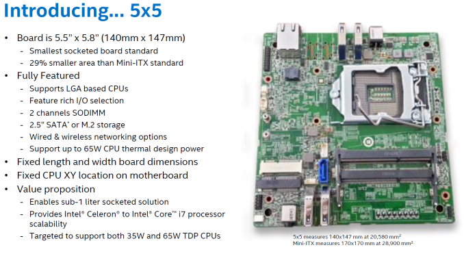 5x5-Mainboard (Bild: Intel, via Anandtech)