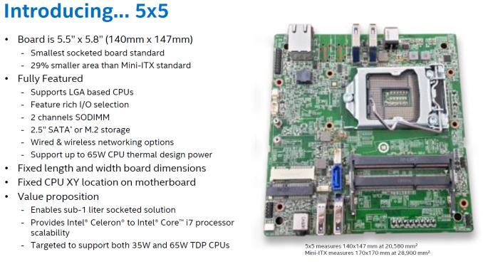 5x5-Mainboard (Bild: Intel, via Anandtech)