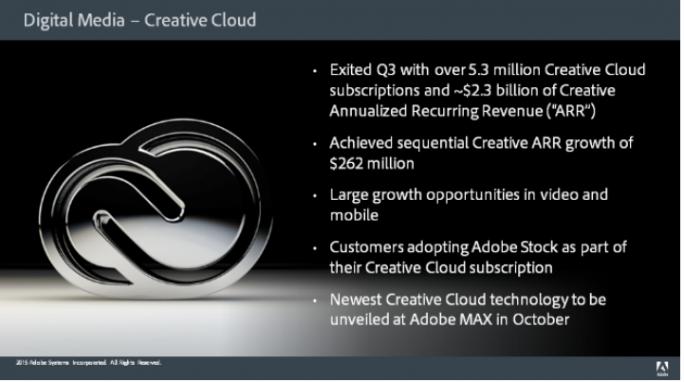 (Bild: Adobe)