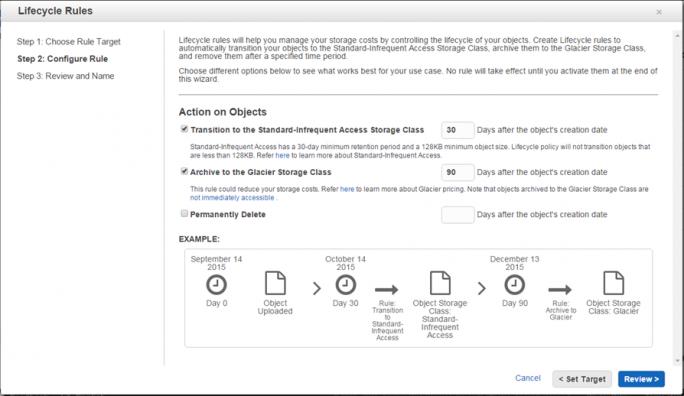 Mit Lifecycle Rules lässt sich zeitabhängig eine automatische Migration von Daten in die verschiedenen Speicherklassen definieren (Bild: AWS).