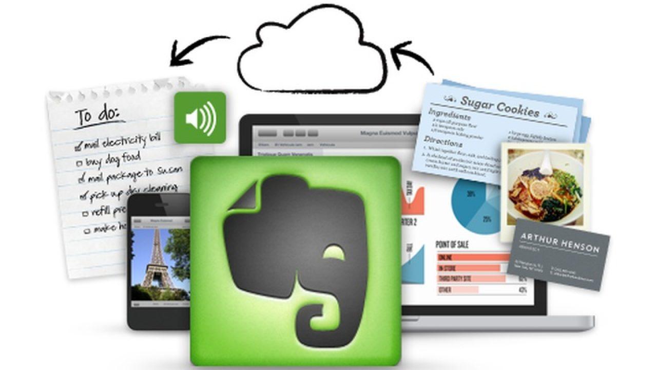 Evernote Macht Gescannte Visitenkarten In Salesforce