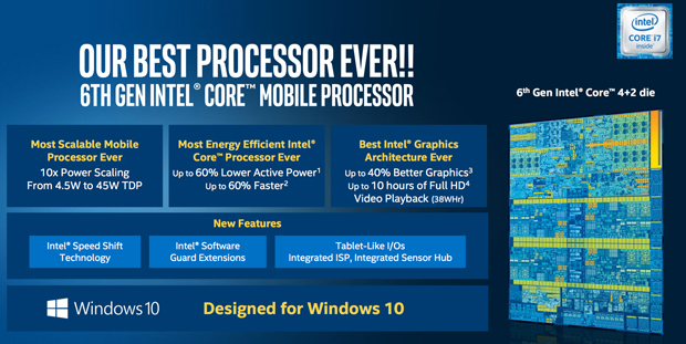 Skylake ist selbstverständlich Intels bester Prozessor bisher (Bild: Intel).
