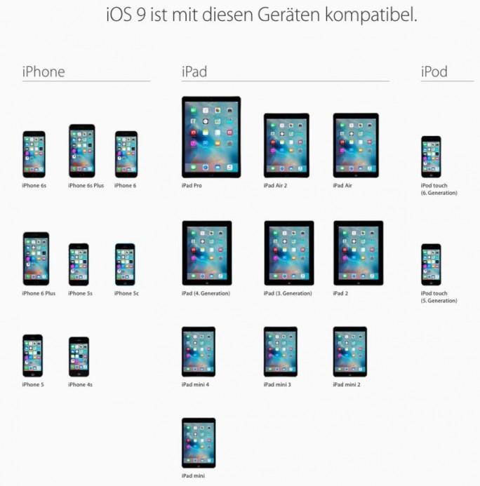 Diese Apple-Mobilgeräte sind zu iOS 9 kompatibel (Bild: Apple).