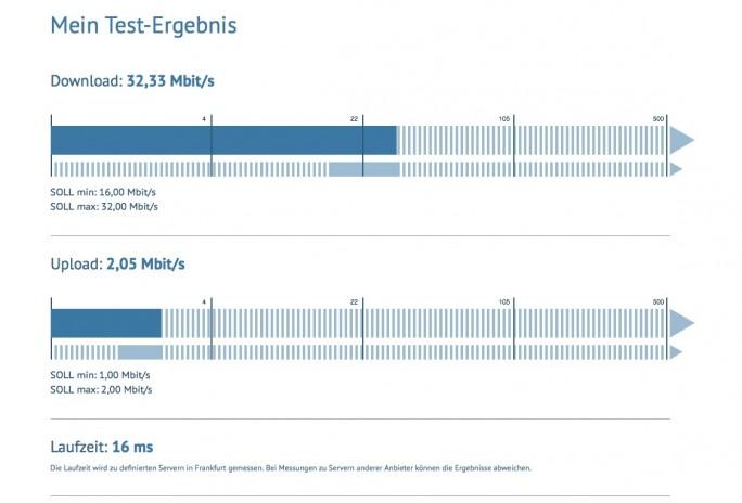Breitbandmessung: Kabel Deutschland (Screenshot: ZDNet.de)