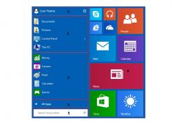 Startmenü von Windows RT 8.1 Update 3
