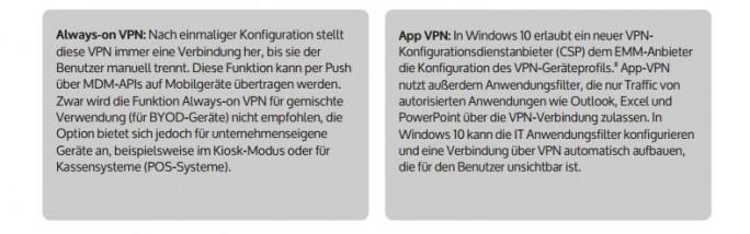 VPN-Box (Bild: MobileIron)