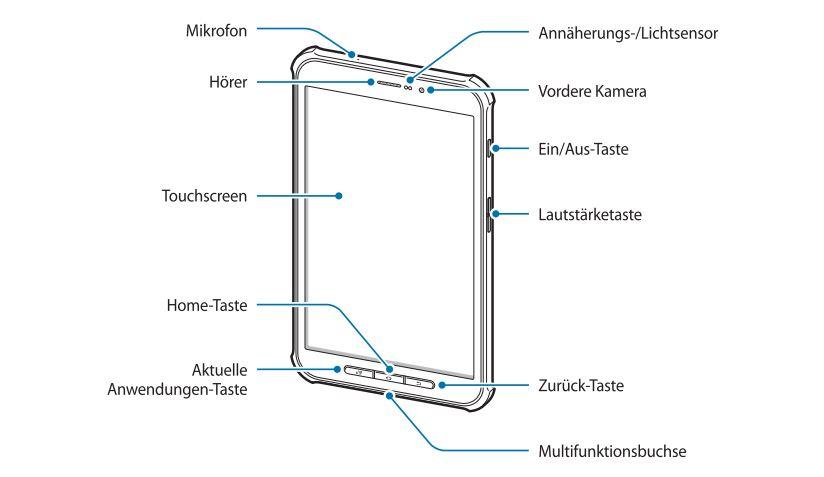 Wiring Diagram Vario 125 Pgm Fi : Wiring diagram vario pgm fi techno