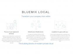 IBM Bluemix Local (Bild: IBM)