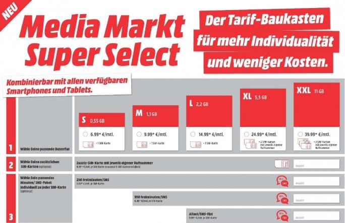 Der Super-Select-Tarifbaukasten im Überblick (Bild: Telefónica)