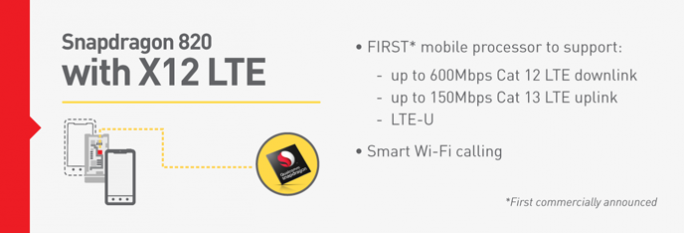 Category-12-LTE-Modem im Snapdragon 820 (Bild: Qualcomm)