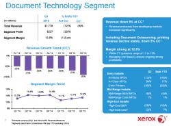Xerox' Sparte für Dokumententechnik fährt zunehmend Verluste ein (Bild: Xerox).