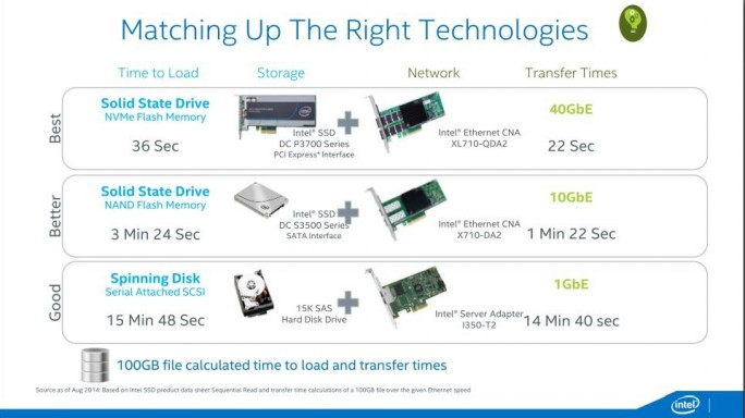 Optimale Hardware für UCC (Bild: Intel)