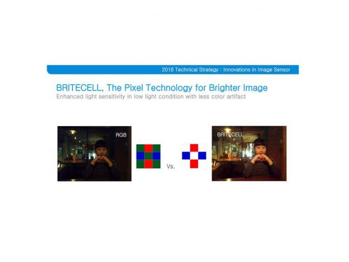 "Samsungs Britecell-Technik macht aus ""grünen"" Pixel ""weiße"" Pixel (Screenshot: 9to5Google)."