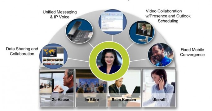 UCC-Lösung: Mitarbeiter werden produktiver (Bild: HPE)