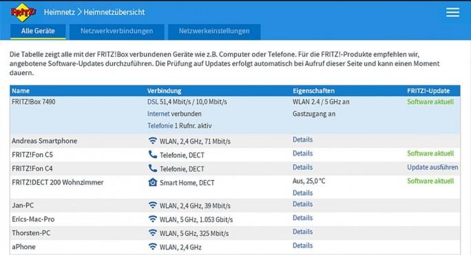 Die verbesserte Heimnetzübersicht von FritzOS 6.50 liefert einen Überblick über das gesamte Netzwerk und erlaubt die zentrale Verwaltung aller eingebundenen Fritz-Produkte (Screenshot: AVM).
