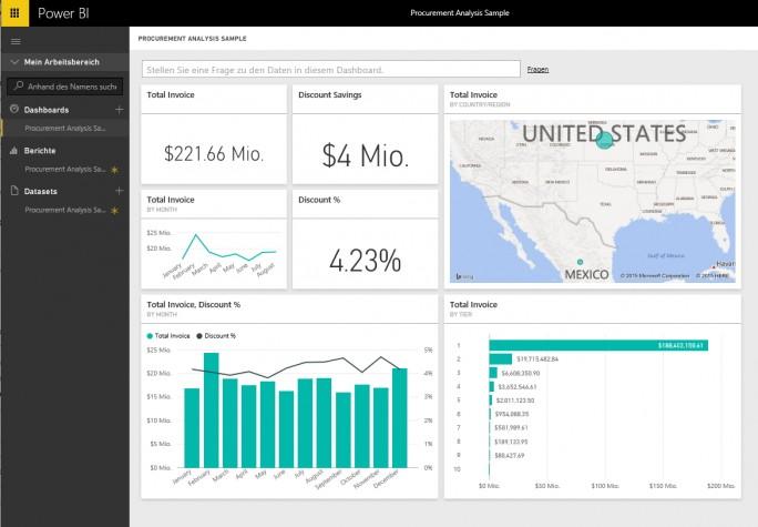 Mit Power BI Pro können Anwender Berichte erstellen und Daten visualisieren (Screenshot: Thomas Joos).