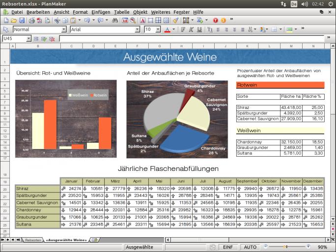 Die Tabellenkalkulation PlanMaker bietet volle Unterstützung für Pivot-Tabellen (Bild: SoftMaker).