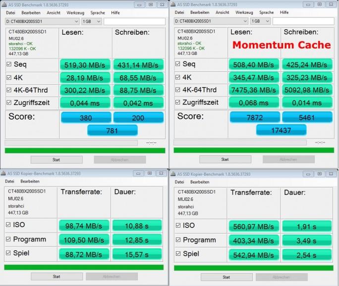 Crucial BX200 :AS SSD Benchmark mit und ohne aktiviertem Momentum Cache (ZDNet.de)