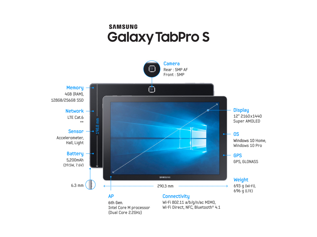galaxy tabpro s samsung plant offenbar windows 10 tablet. Black Bedroom Furniture Sets. Home Design Ideas