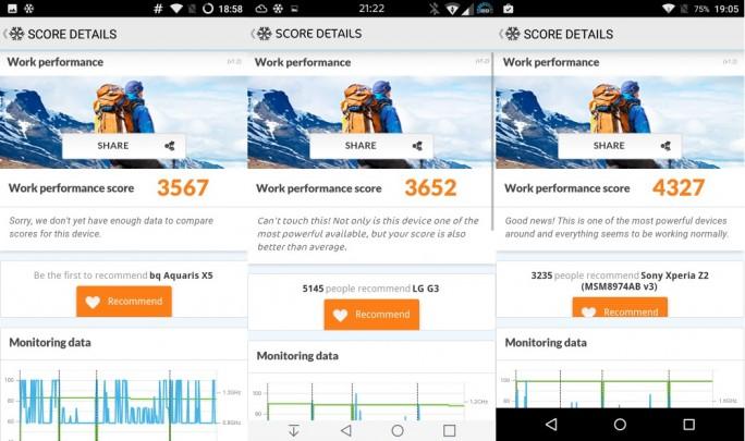 Performance: PCMark X5, Z2, G3 (Screenshot: ZDNet.de)