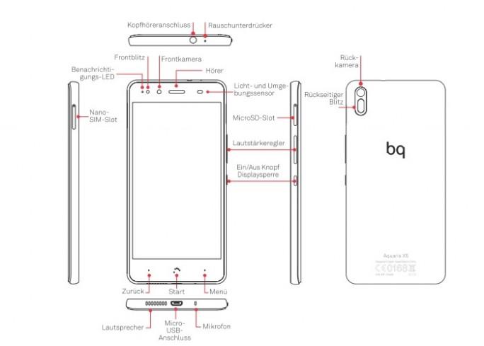 BQ Aquaris X5 Cyanogen (Bild: BQ)