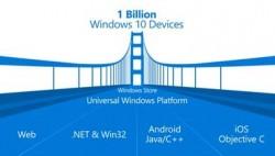 Geplante Bridges für Entwickler (Bild: Microsoft)