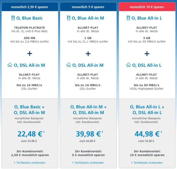 """Die von Telefónica vorgeschlagenen """"Blue One""""-Tarifkombinationen im Überblick (Grafik: Telefónica)"""