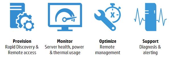 Namhafte Hersteller wie HP, bieten Verwaltungsprogramme an, mit denen über das Netzwerk auf die Hardware des Servers zugegriffen werden kann. Prominentes Beispiel ist HP iLO (Screenshot: Hewlett Packard).