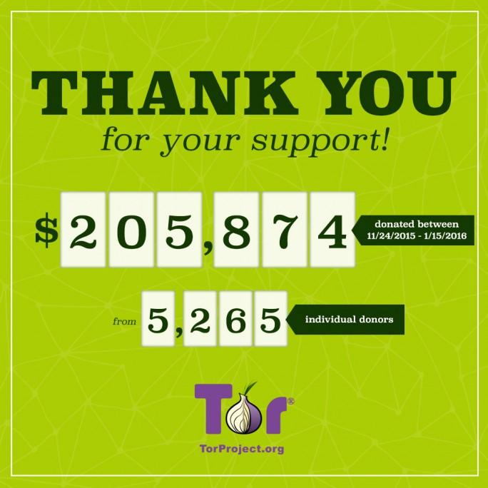 Das Tor Project hat seine erste Crowdfunding-Kampagne mit Einnahmen von 205.874 Dollar abgeschlossen (Bild: Tor Project).