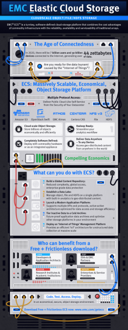 (Infografik: EMC)