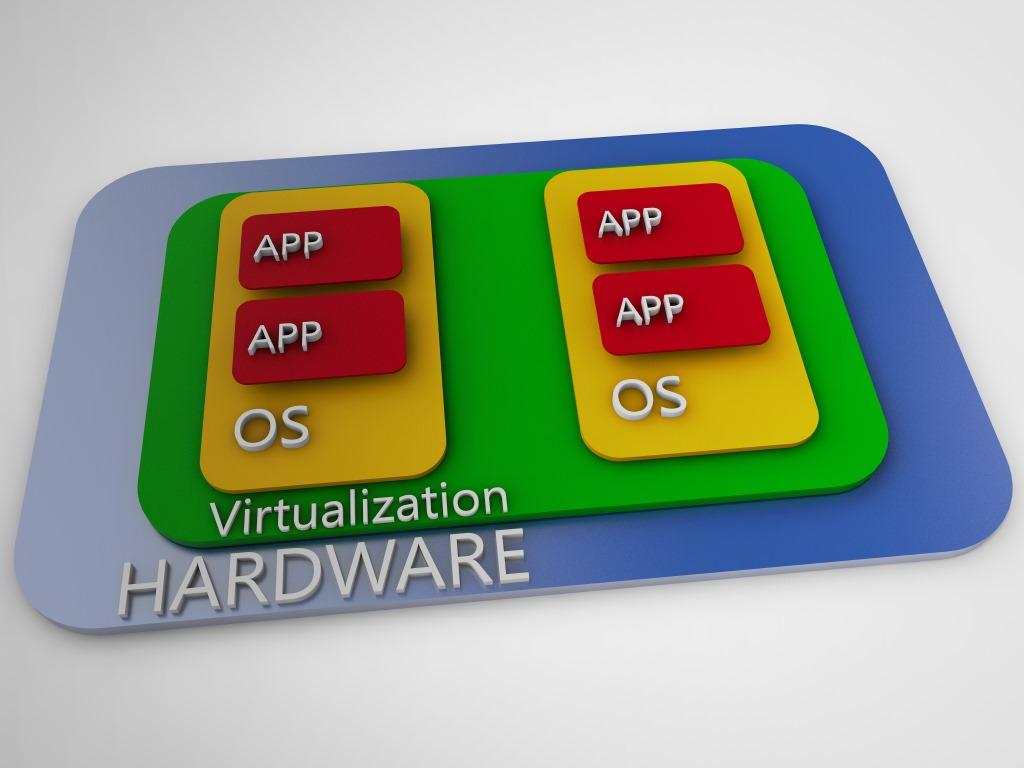 Virtualisierung: Kosten einsparen und Effizienz steigern