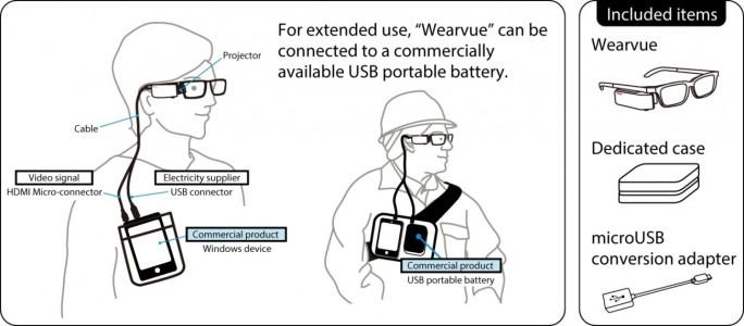 Wearvue-Konzept (Bild: Toshiba)