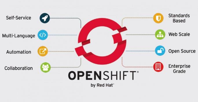 Red Hat OpenShift Enterprise 3 bietet viele Vorteile für Entwickler und IT-Betrieb. (Bild: Red Hat)