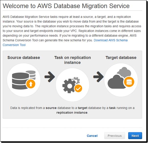 Der AWS Database Migration Service soll eine einfache Migration von Datenbanken aus dem eigenen Rechenzentrum in die Cloud ermöglichen (Bild: AWS).