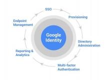 Google-Identitätsdienst unterstützt Office 365 und Facebook for Work