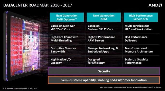 Rechenzentrums-Roadmap (Bild: AMD)
