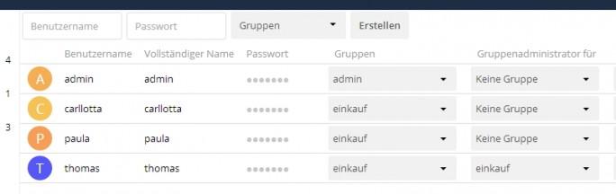 Administratoren können die Verwaltung von Gruppen in der Benutzersteuerung von ownCloud delegieren (Screenshot: Thomas Joos).